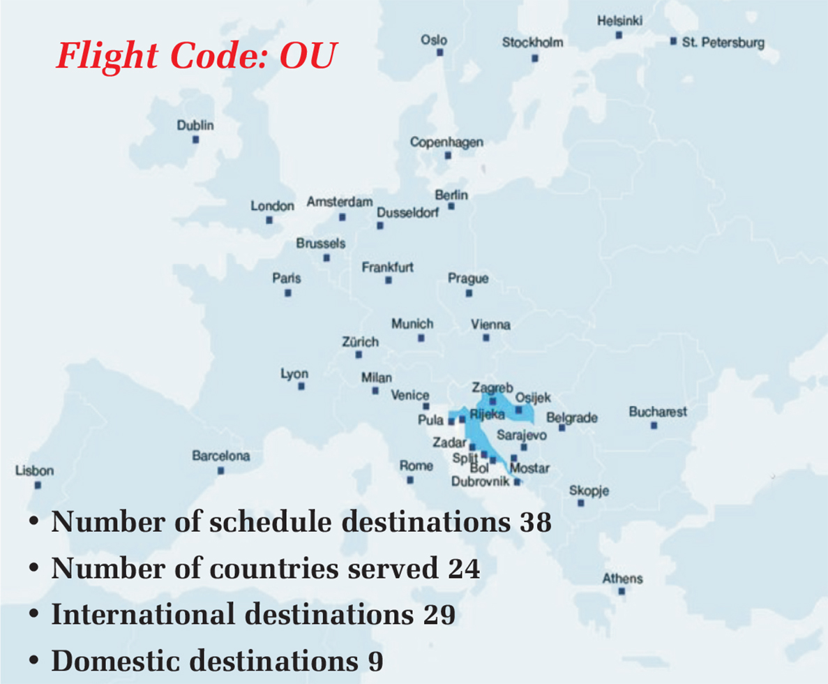 Croatia Airlines | Stictravel.com
